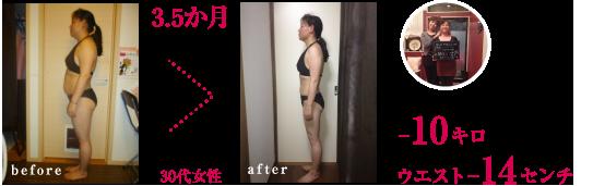 痩身・ダイエット